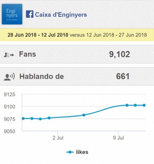 fans fbk